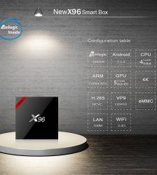 X96 TV Box S905W Quad Core Android 7.1.2 OS 1G 8G Support Youtube Netflix Music Movies IPTV LIVE Channel Games Set Top Box Accessories Parts Computer Technologies