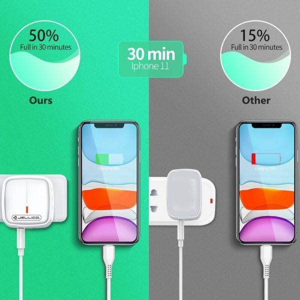 Jellico PD 18W USB Type C UK Plug Charger For iPhone 12 11 Pro Max QC3.0 Fast Charging USBC Travel Wall Charger for Samsung S10 ELECTRONICS